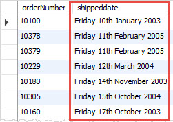 MysQL DATE_FORMAT with ORDER BY clause example