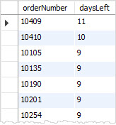 SQL Servers Lag and Lead Functions to Help Identify Date Differences