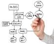 MySQL Loop in Stored Procedures
