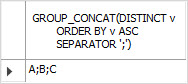 MySQL GROUP_CONCAT Function: When You Should Use