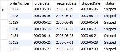 MySQL NULLIF example
