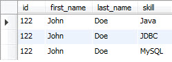 jdbc mysql stored procedure