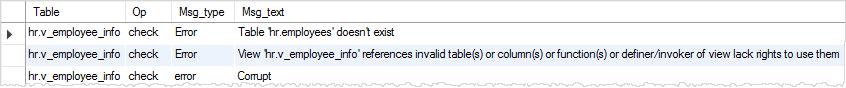 MySQL CHECK TABLE