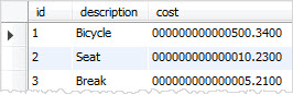 MySQL DECIMAL ZEROFILL Example