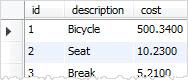 MySQL DECIMAL example