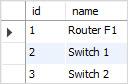 MySQL Insert on duplicate key update example