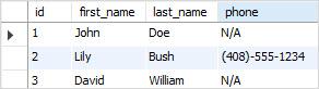 MySQL IFNULL function example