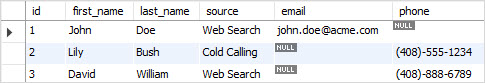 MySQL NULL Insert