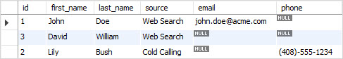 MySQL NULL ORDER BY