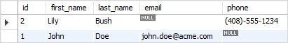 MySQL NULL with GROUP BY