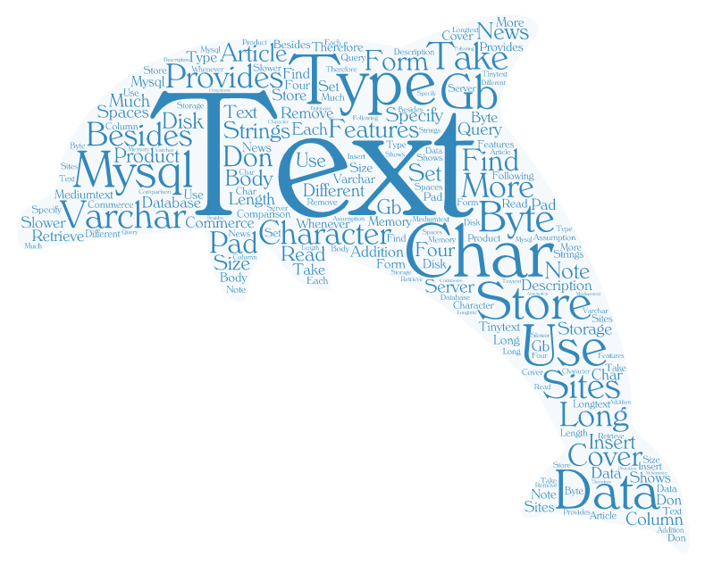 MySQL TEXT data type