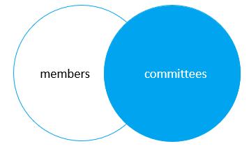 MySQL Join Made Easy For Beginners