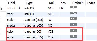 MySQL ALTER TABLE - add multiple columns example