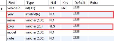 MySQL ALTER TABLE - after modify multiple columns