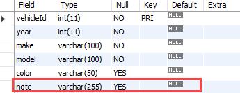 MySQL ALTER TABLE - before modify column