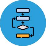 MySQL Stored Procedures
